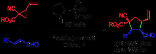ga_synthesis